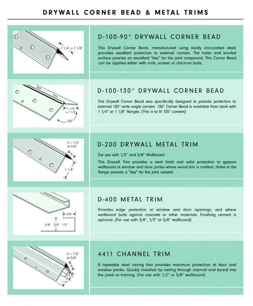 DRYWALL CORNER BEAD, REVEAL & METAL TRIMS. D-100, D-200, D-300, D-400, 4411